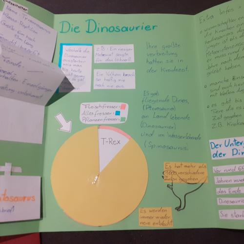 Offenes Lapbook Dinosaurier